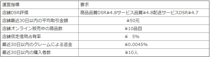 Baidu IME_2019-5-9_16-52-59.jpg