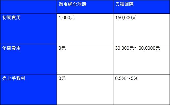 Baidu IME_2019-5-9_17-2-31.jpg