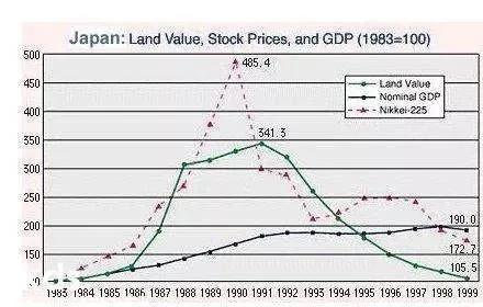 泡沫经济.jpg